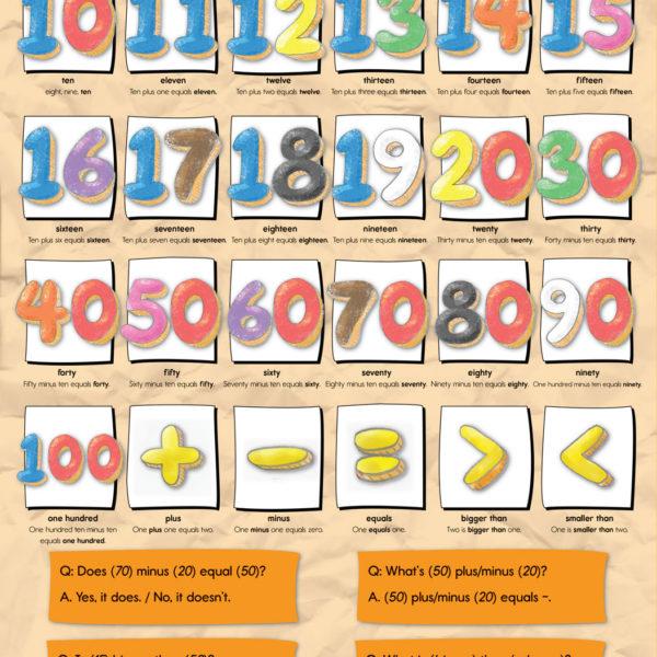 17-Big-Numbers
